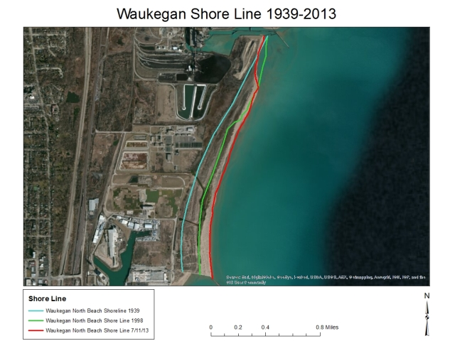 Grade 8: Shoreline Study